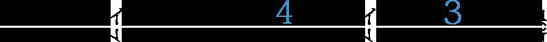 ナビオ・ファイナンススクール 4つのポイントと3つの特典